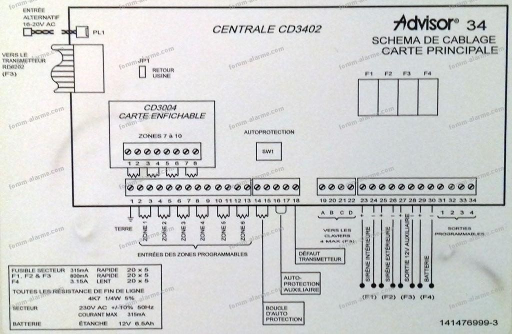 schéma alarme Aritech Advisor CD3402