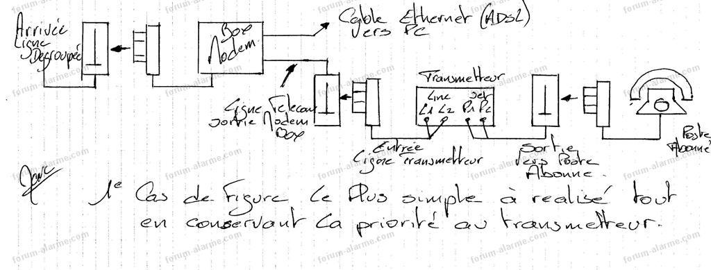 questions forum alarme branchement transmetteur vocalys lite alarme filaire legrand. Black Bedroom Furniture Sets. Home Design Ideas
