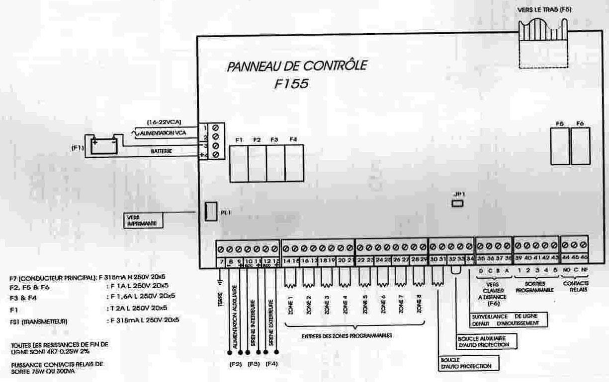 câblage bornier de la centrale