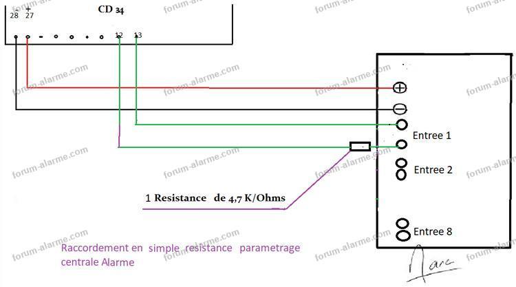 centrale radio contacts cd34 simple résistance