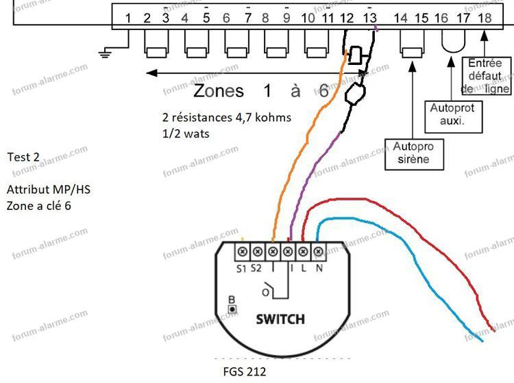 domotiser Alarme Aritech CD34test 2