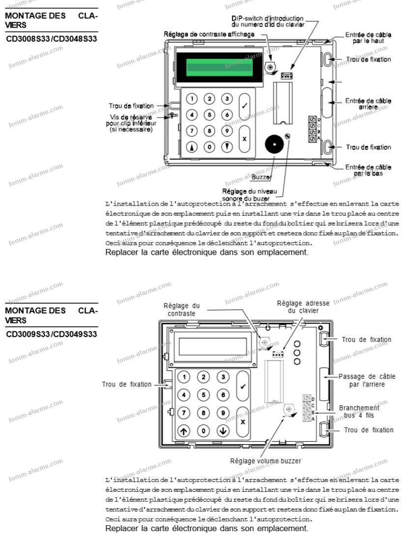 documentation clavier Aritech CD 3008