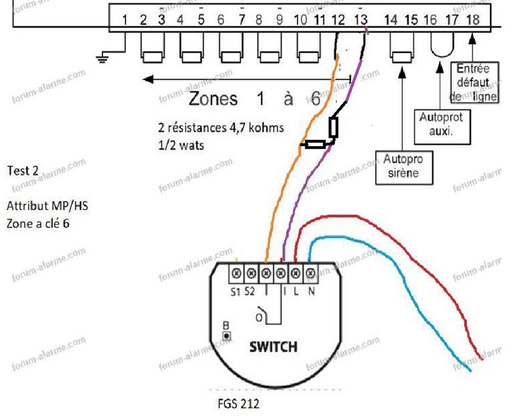 domotiser alarme Aritech CD34