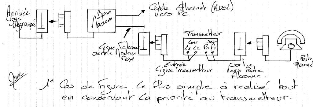 exemple de branchement transmetteur de groupage total 2