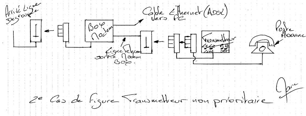 exemple de branchement transmetteur de groupage total 3