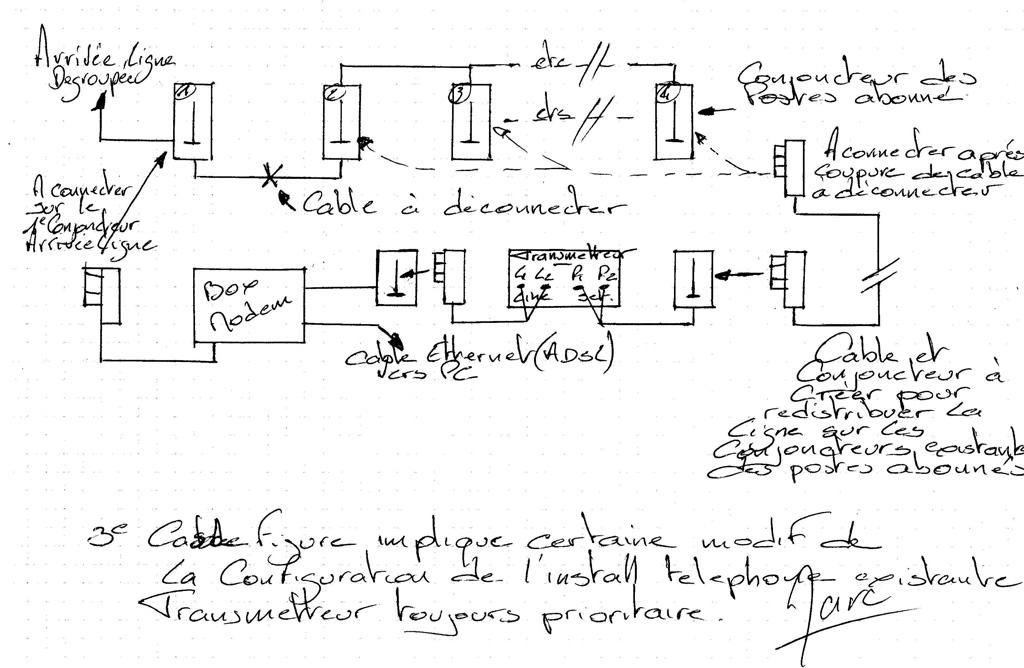 exemple de branchement transmetteur de groupage total 4