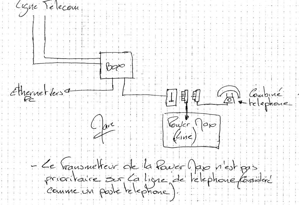 exemple de branchement transmetteur de groupage total 5