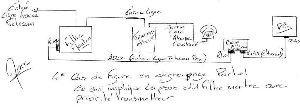exemple de branchement transmetteur de groupage total 6