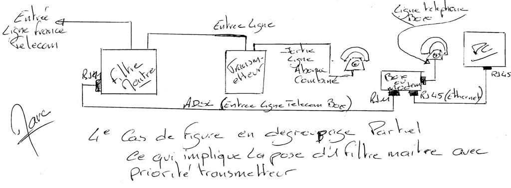 exemple de branchement transmetteur de groupage total 7