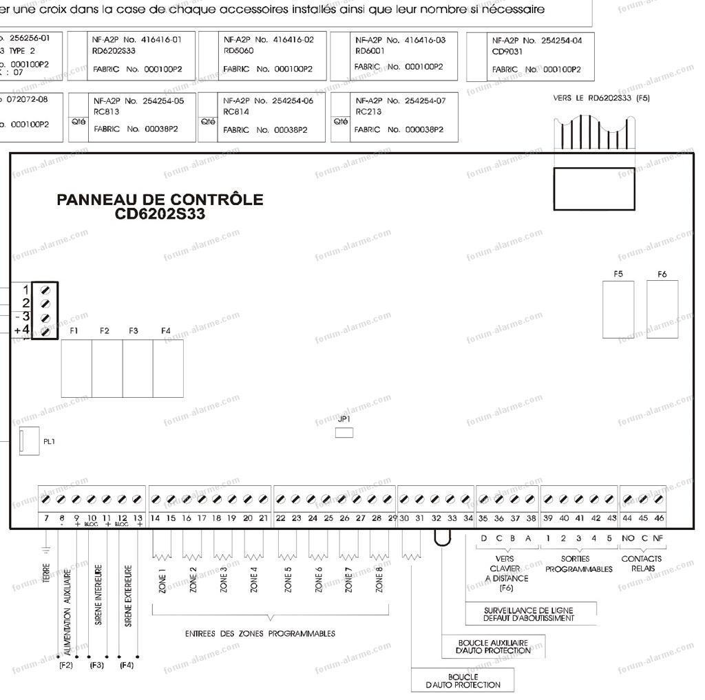 Câblage alarme Aritech CD 62 et sirène intérieure SI MAX
