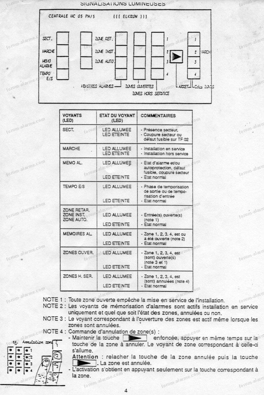 notice centrale elkron mc05pn 04