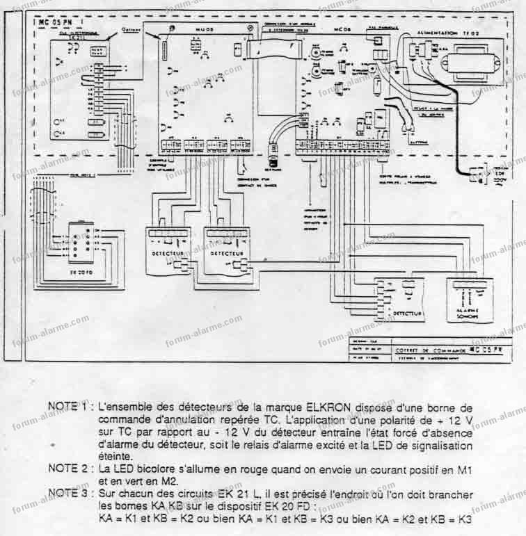 notice centrale elkron mc05pn 06