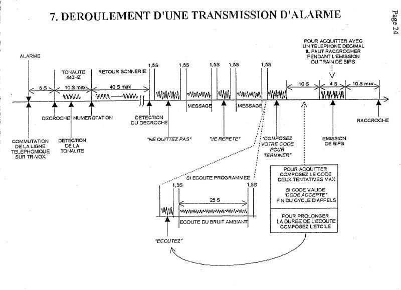 notice transmetteur TRvox 13