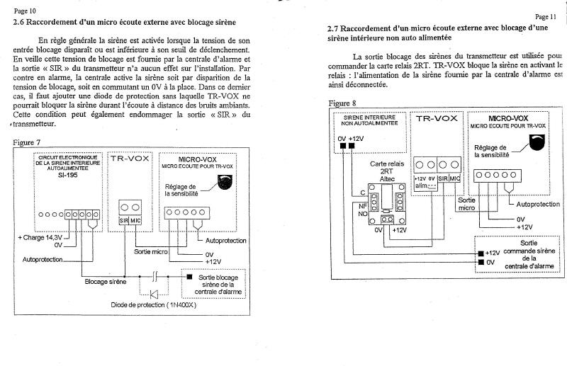 notice transmetteur TRvox 6