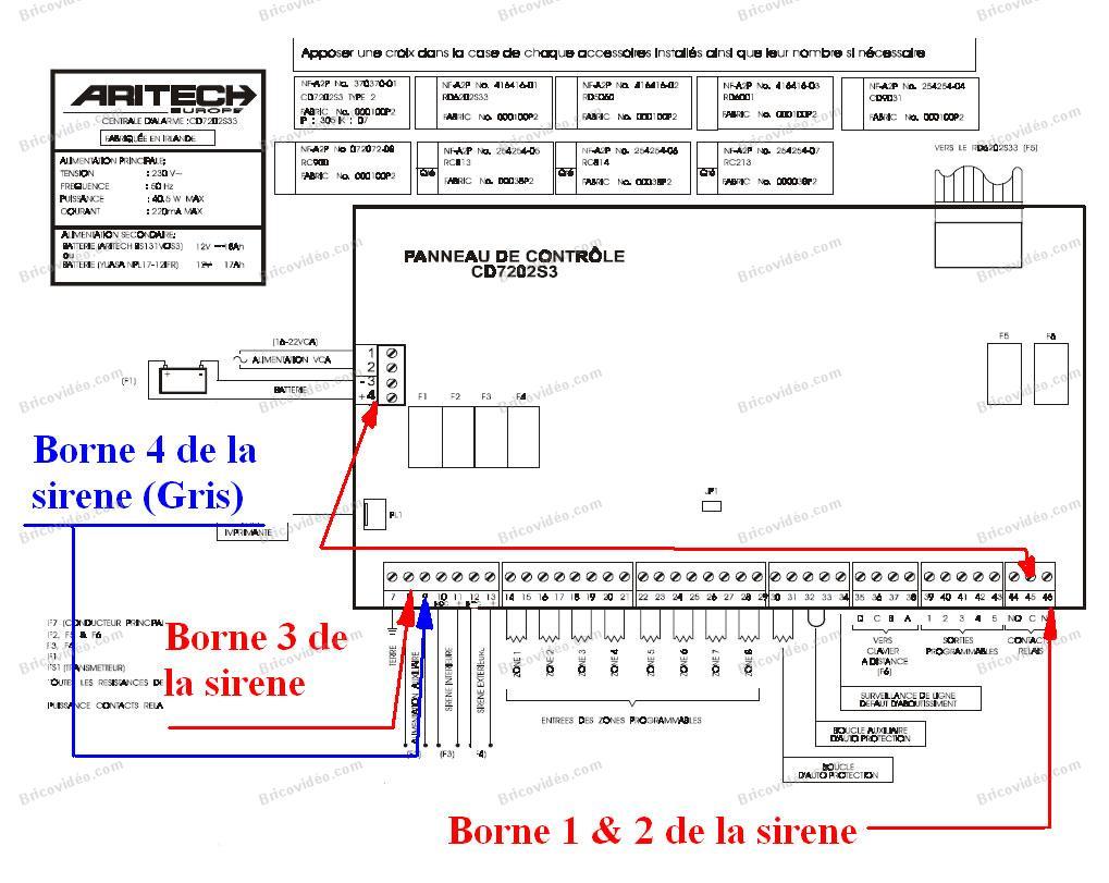 raccordement sirene cd72 1
