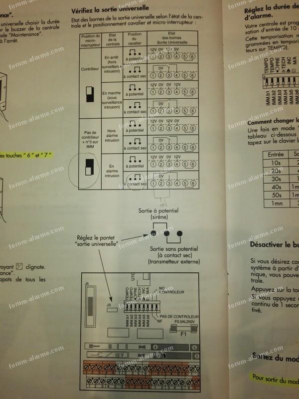 questions forum alarme branchement transmetteur vocalys. Black Bedroom Furniture Sets. Home Design Ideas