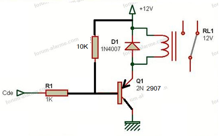 relais comande 0v