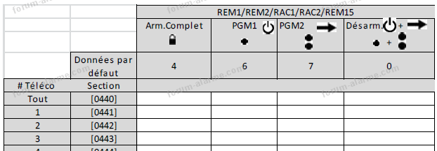 rem25