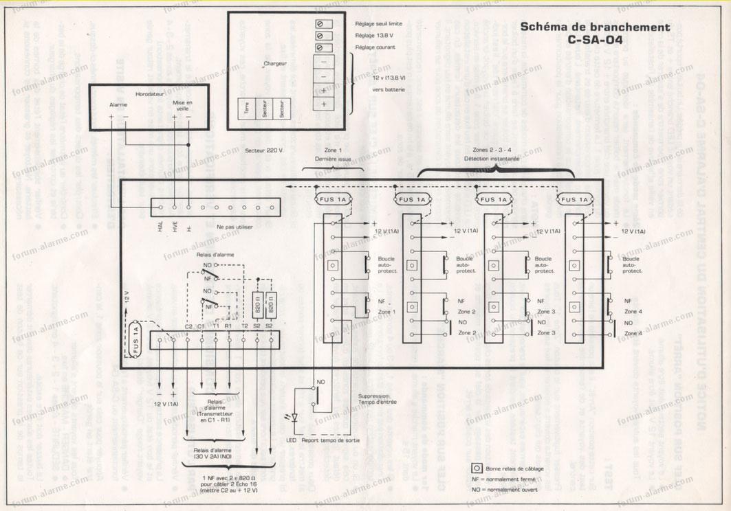 schéma alarme Seriee CSA04