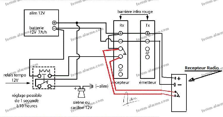 schéma barrière infrarouge alarme
