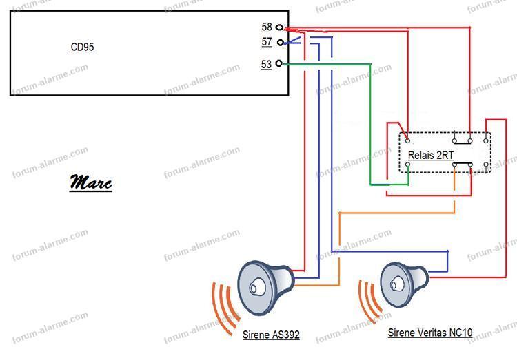 schéma branchement 2 sirènes