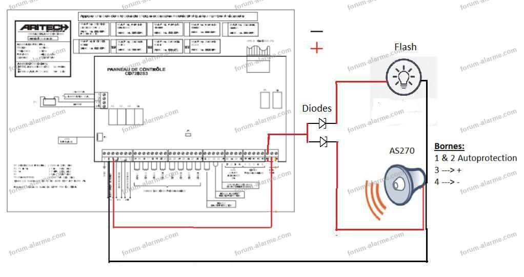 schéma branchement diodes alarme