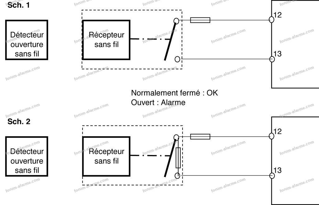 schéma branchement récepteur sans fil