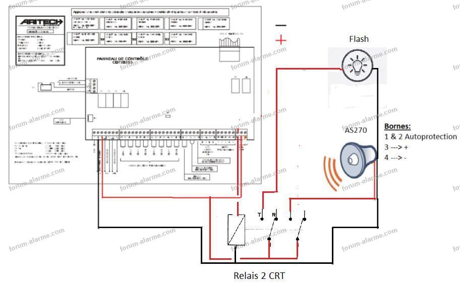 schéma branchement relais alarme