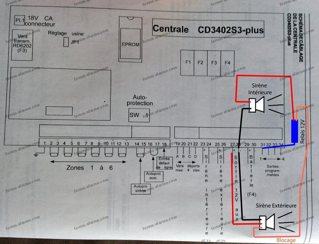 Schéma câblage alarme Aritech Sortie 12V