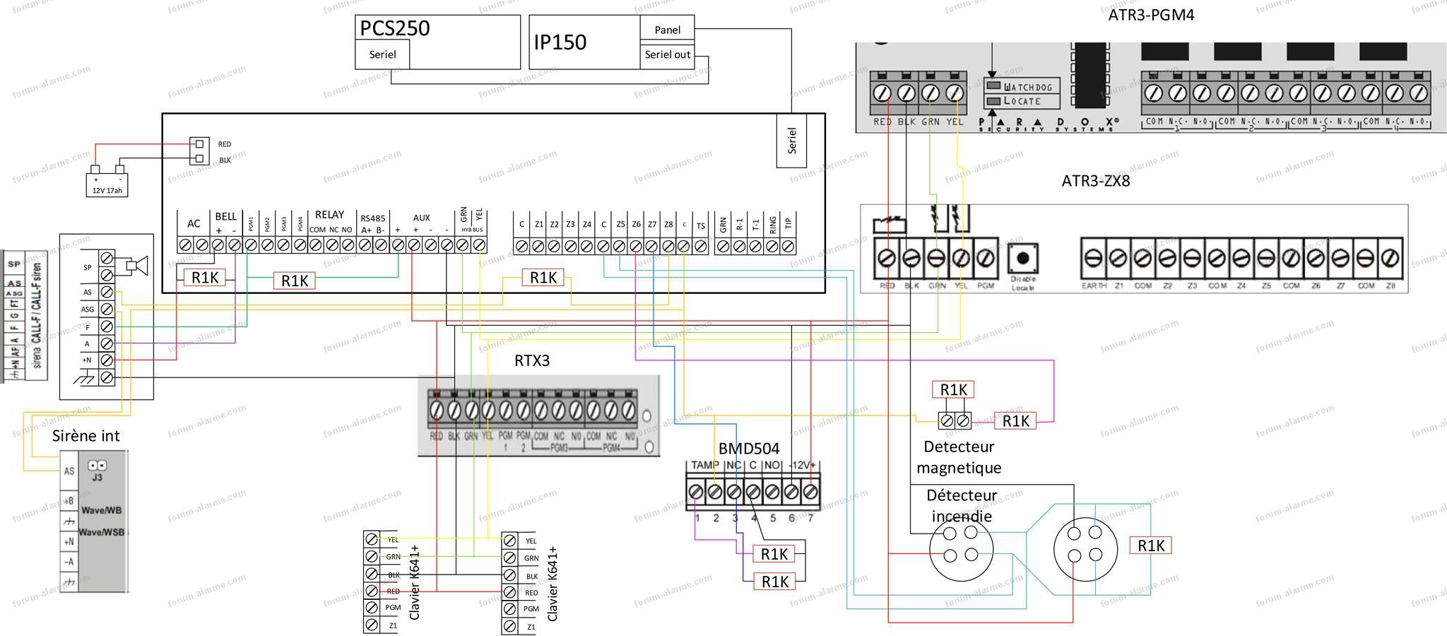 Schéma câblage alarme Paradox V2
