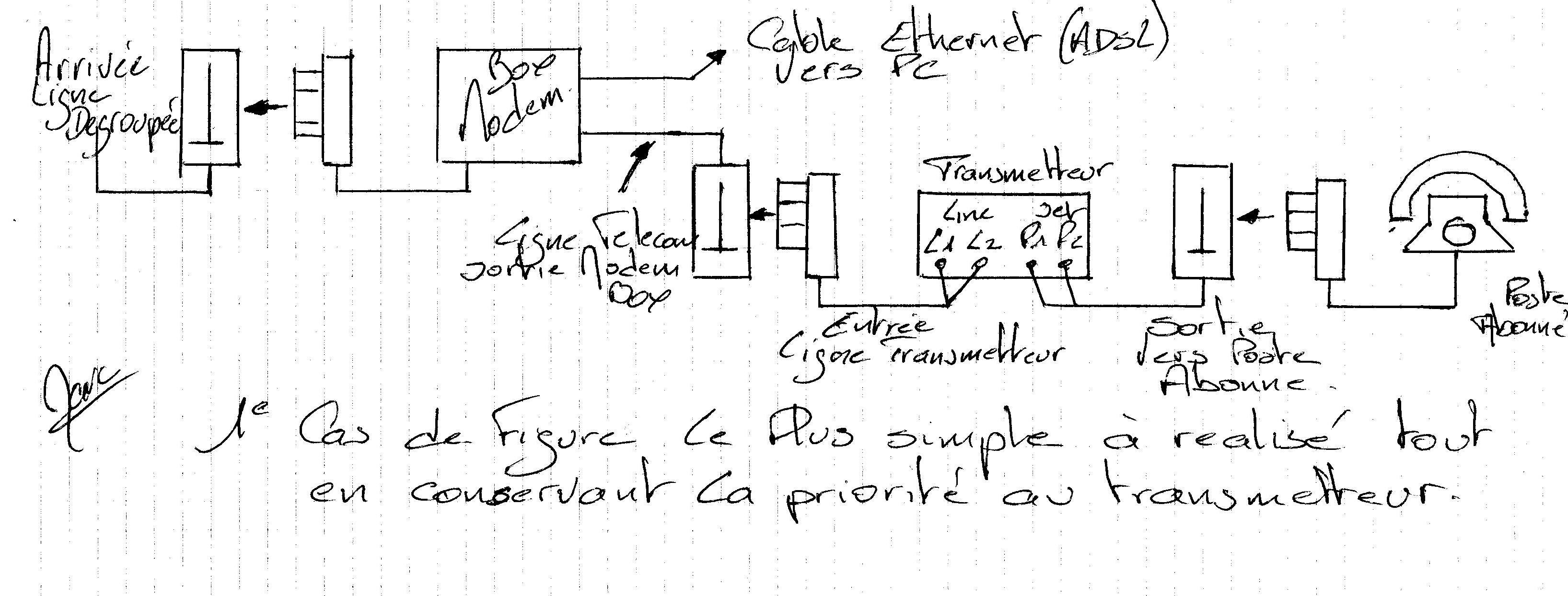 schema cablage box transmetteur