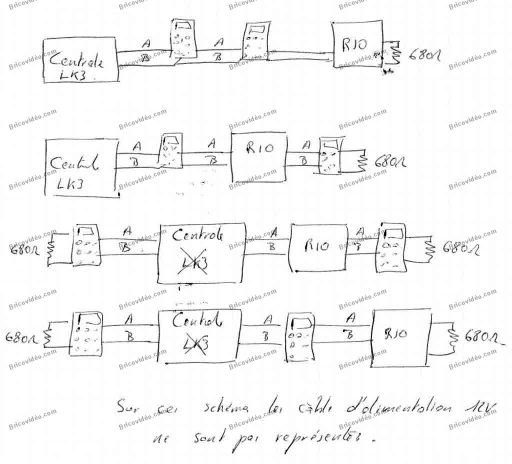 schéma câblage busrs 485 alarme Galaxy GD48