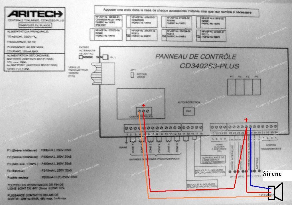 schéma câblage carte centrale Aritech