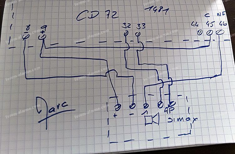 schéma CD72 le même pour une CD62