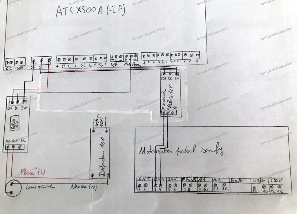 schéma pour portail Somfy