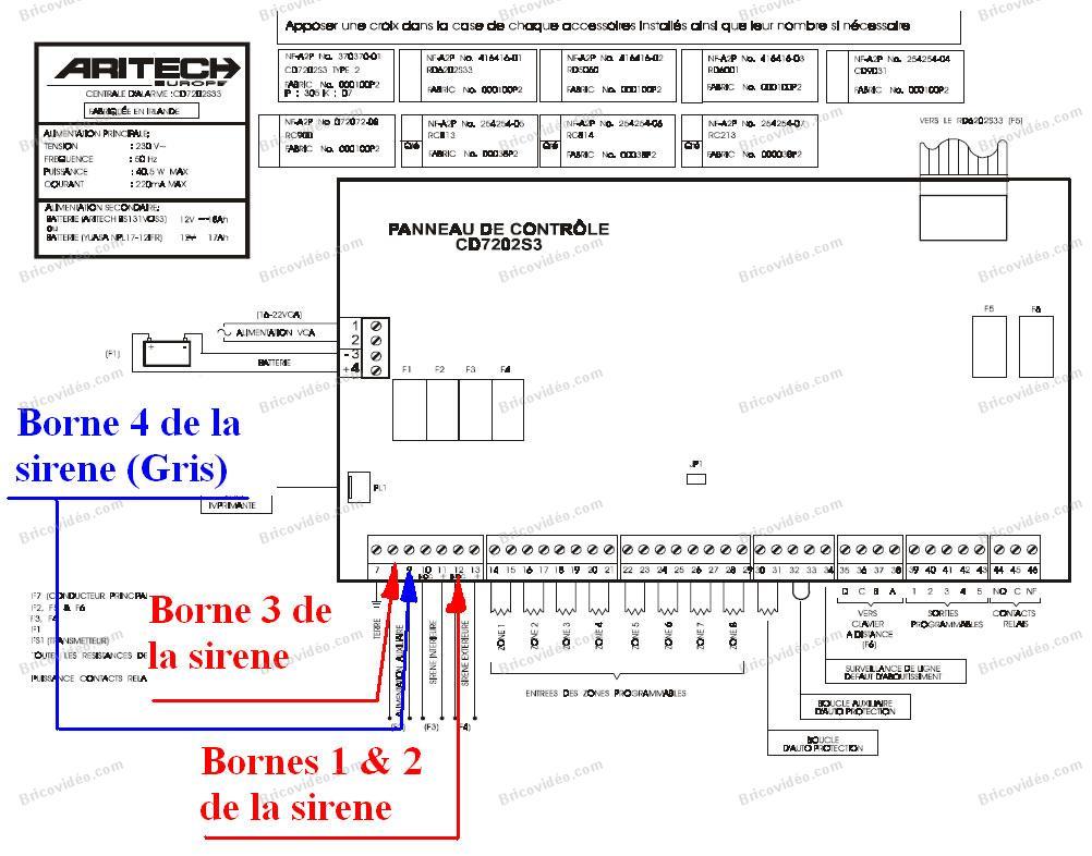schema raccordement sirene cd72