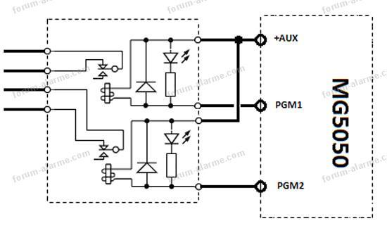 schéma câblage sorties à contact sec